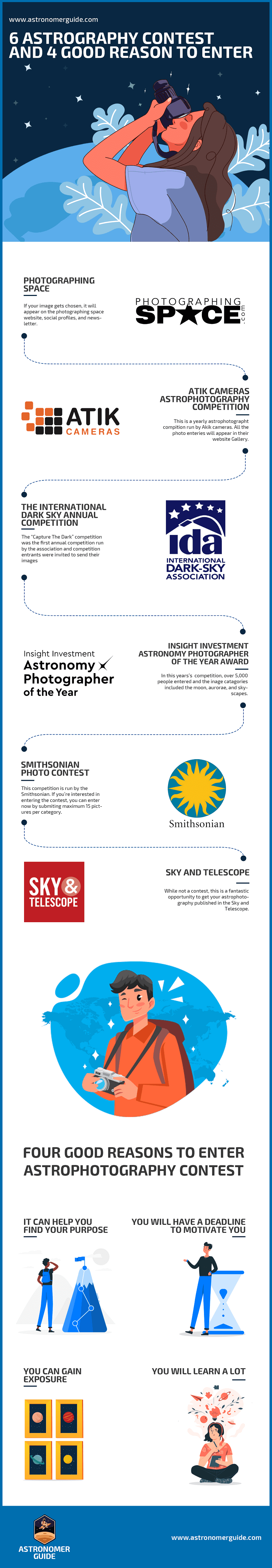 Astrography Contest