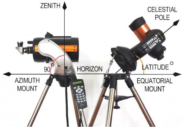 how to align telescope