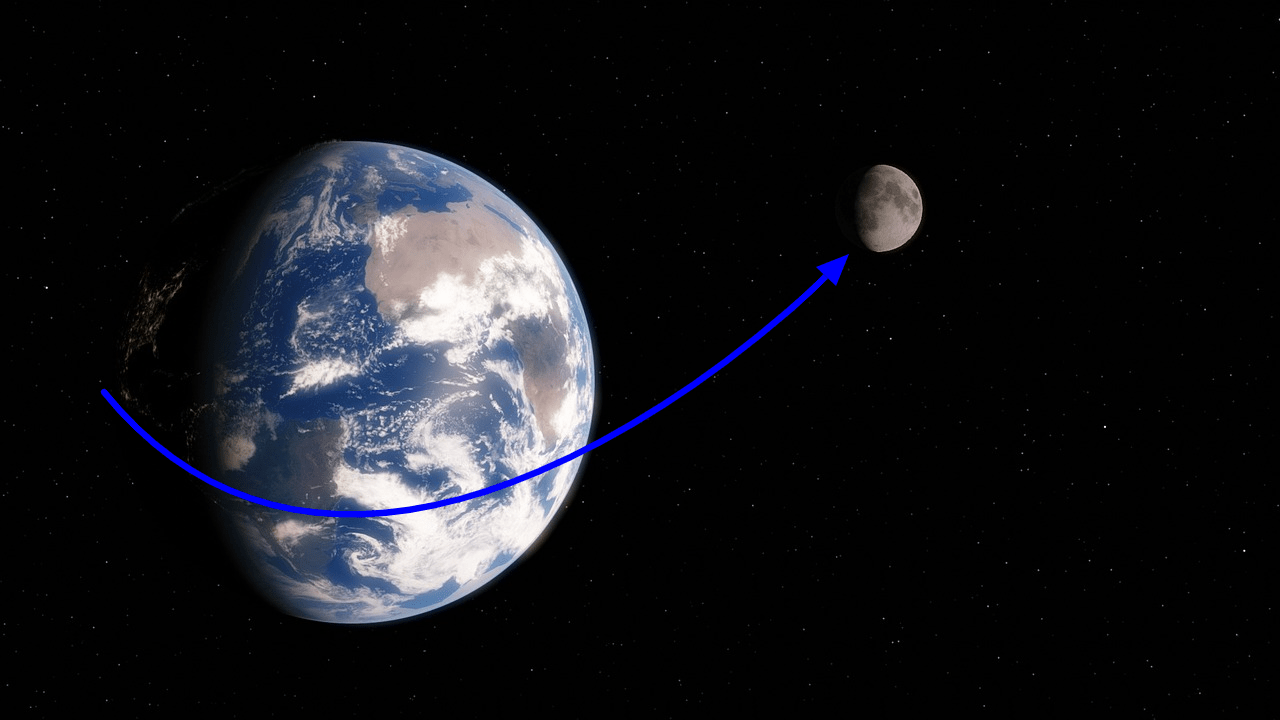 shortest path to the moon