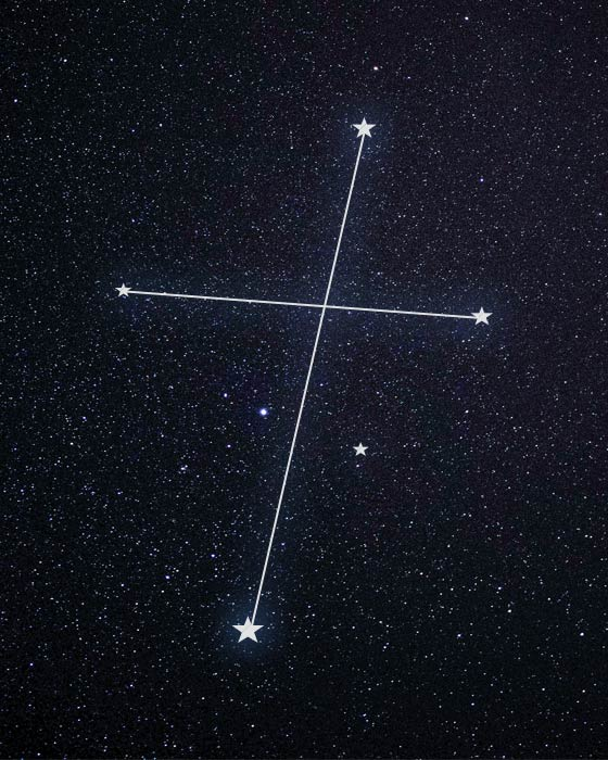 How To Find Famous Constellations in The Southern Hemisphere 2